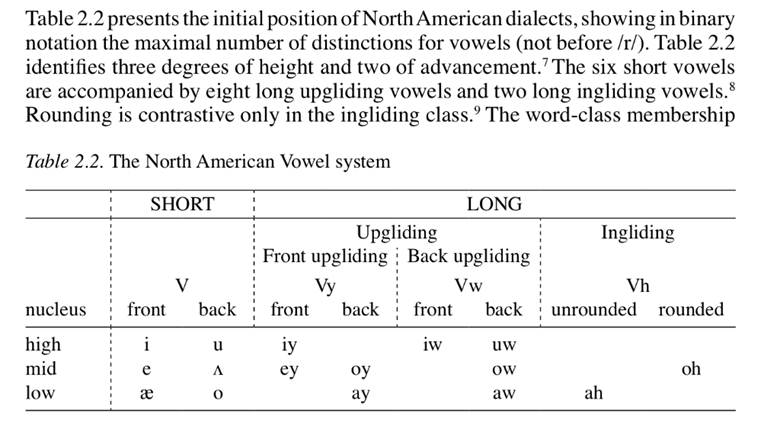 The North American Vowel System