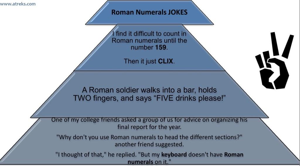 Roman Numerals Jokes