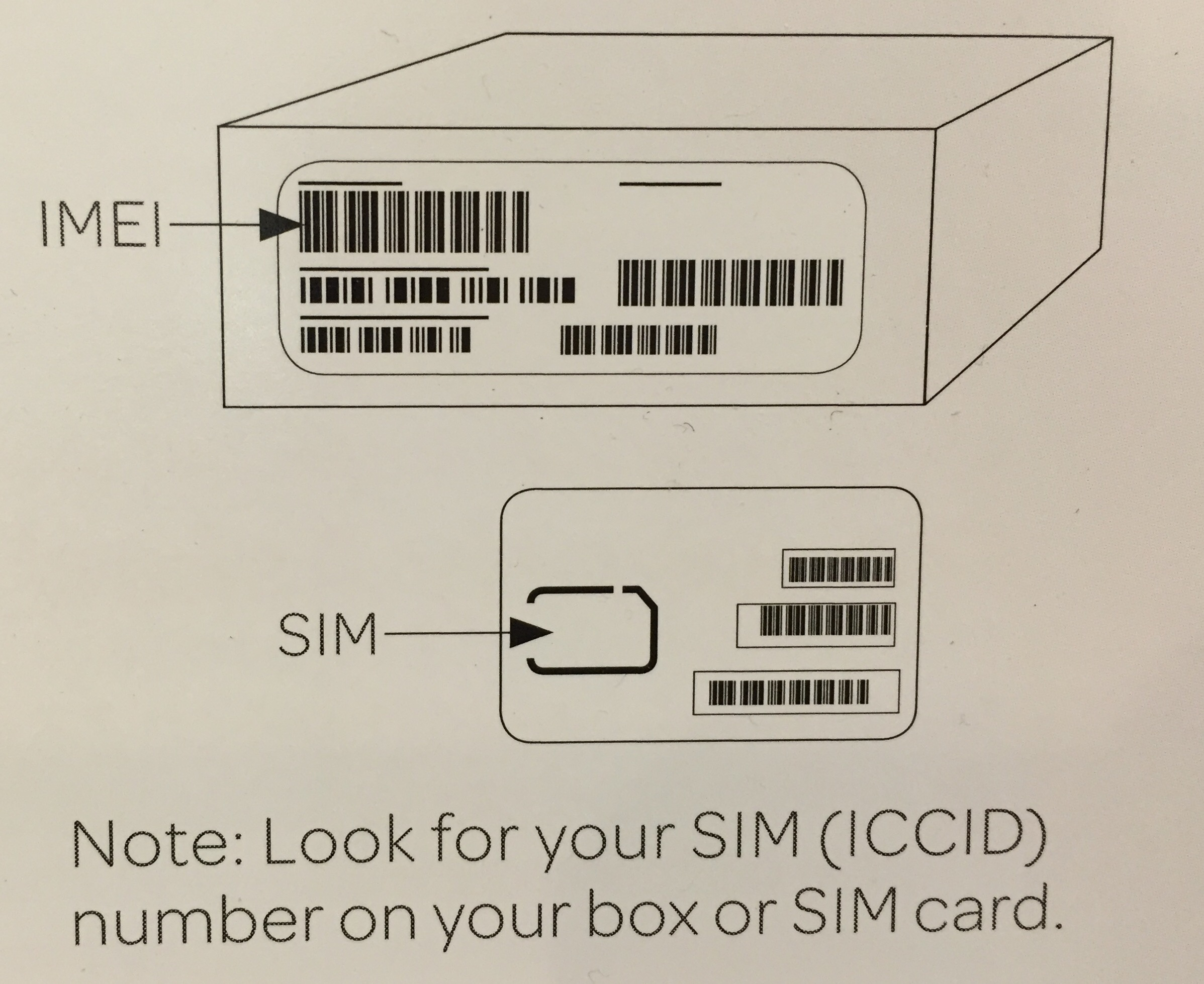 iPhone6 IMEI, SIM numbers