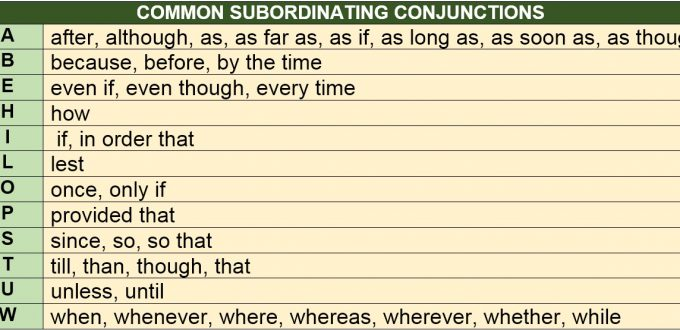 B Cd Faae A Db Ae D Da as well T L Fanboys Table Prompt in addition The Subordinating Conjunctions as well Subordinating Conjunctions moreover Image Width   Height   Version. on subordinating conjunctions list