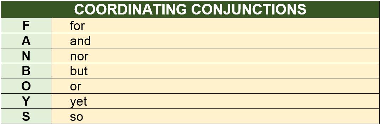 Coordinating Conjunctions by AtReks