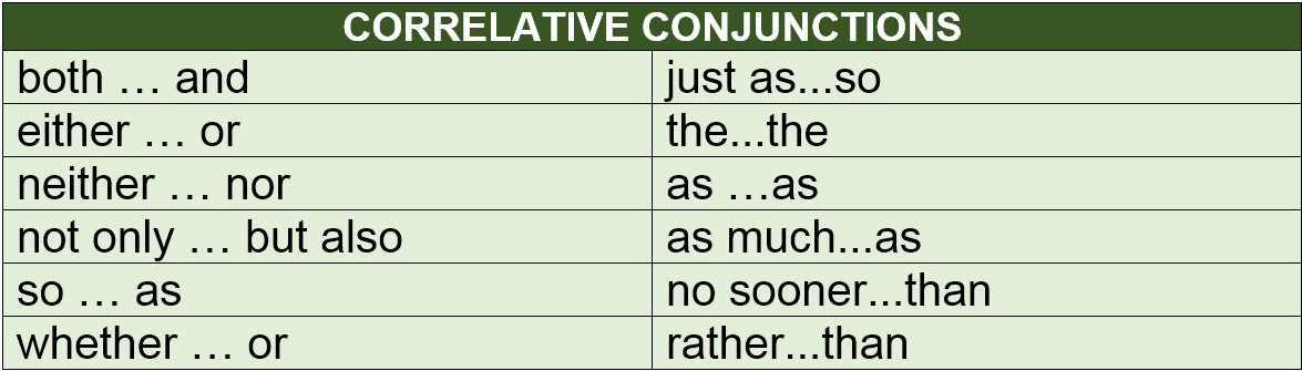 Correlative Conjunctions by AtReks