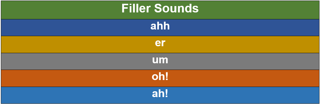 A List of Filler Sounds in English